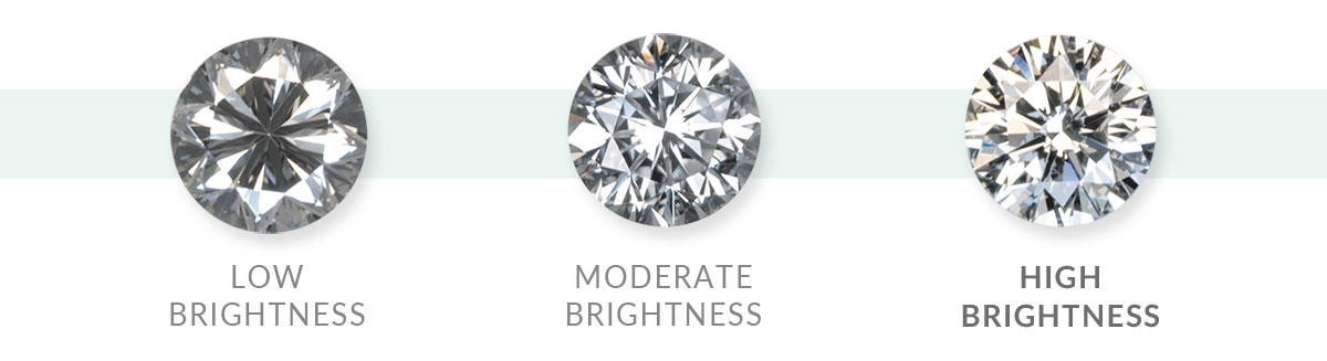 Diamond Clarity Grading